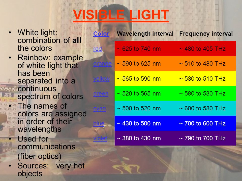 VISIBLE LIGHT White light: combination of all the colors Rainbow: example of white light that has been separated into a continuous spectrum of colors The names of colors are assigned in order of their wavelengths Used for communications (fiber optics) Sources: very hot objects ColorWavelength intervalFrequency interval red~ 625 to 740 nm~ 480 to 405 THz orange~ 590 to 625 nm~ 510 to 480 THz yellow~ 565 to 590 nm~ 530 to 510 THz green~ 520 to 565 nm~ 580 to 530 THz cyan~ 500 to 520 nm~ 600 to 580 THz blue~ 430 to 500 nm~ 700 to 600 THz violet~ 380 to 430 nm~ 790 to 700 THz