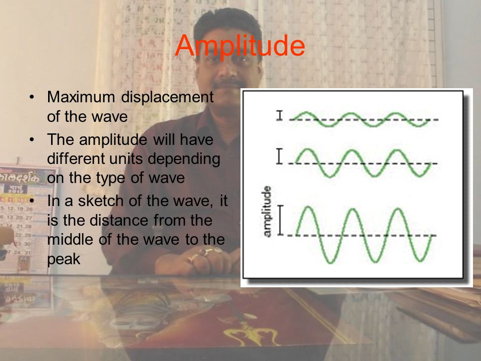 Amplitude Maximum displacement of the wave The amplitude will have different units depending on the type of wave In a sketch of the wave, it is the distance from the middle of the wave to the peak