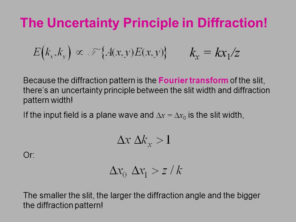 The Uncertainty Principle in Diffraction! Because the diffraction pattern is the Fourier transform of the slit, there's an uncertainty principle betwe