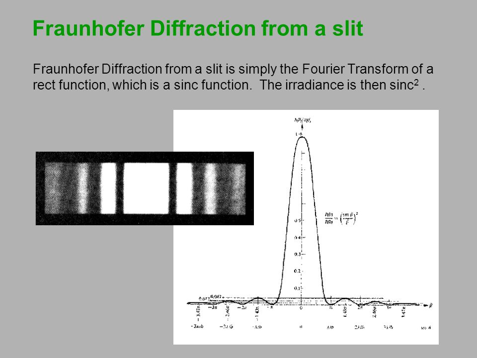 Fraunhofer Diffraction from a slit Fraunhofer Diffraction from a slit is simply the Fourier Transform of a rect function, which is a sinc function.