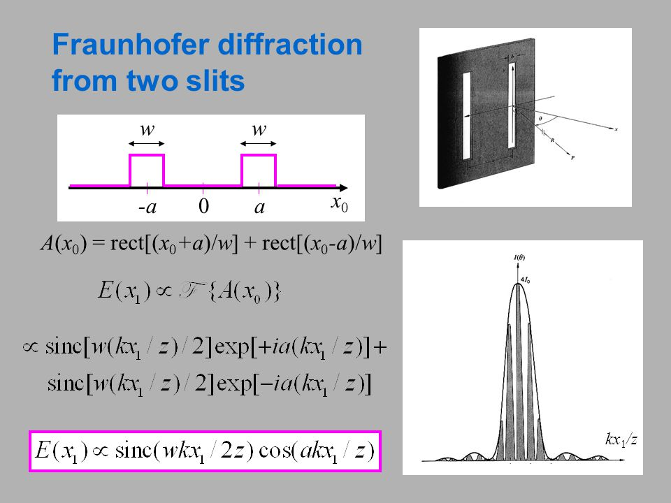 Fraunhofer diffraction from two slits A(x 0 ) = rect[(x 0 +a)/w] + rect[(x 0 -a)/w] 0 x0x0 a-a kx 1 /z ww