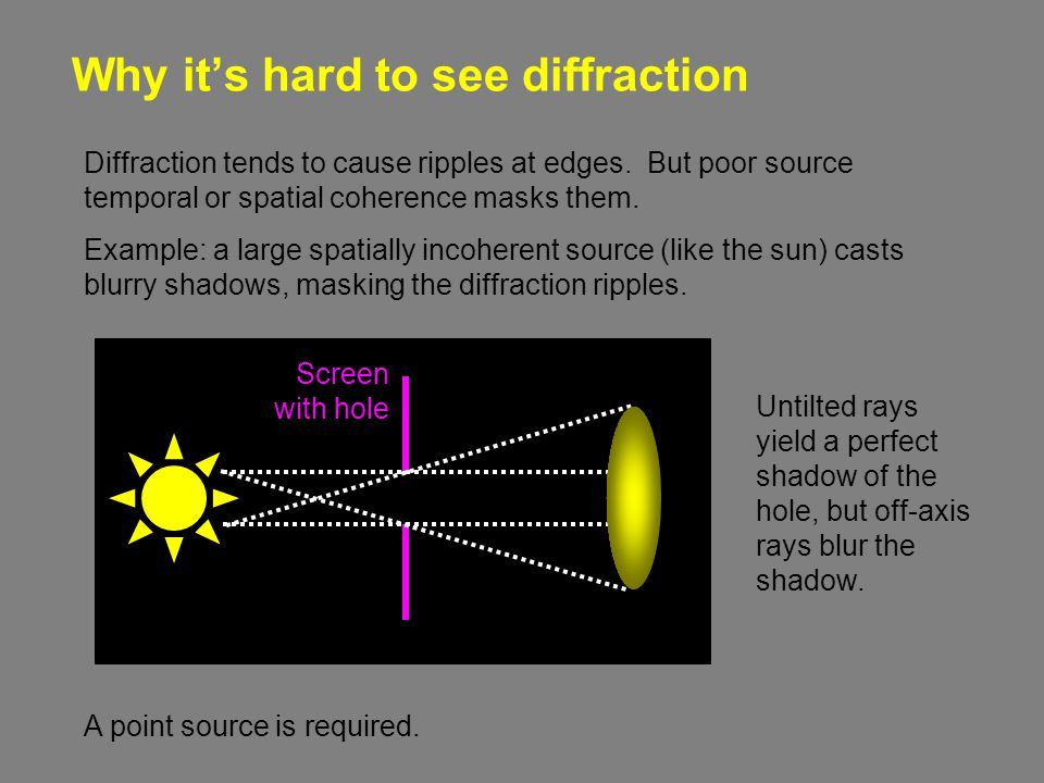 Why it's hard to see diffraction Diffraction tends to cause ripples at edges. But poor source temporal or spatial coherence masks them. Example: a lar