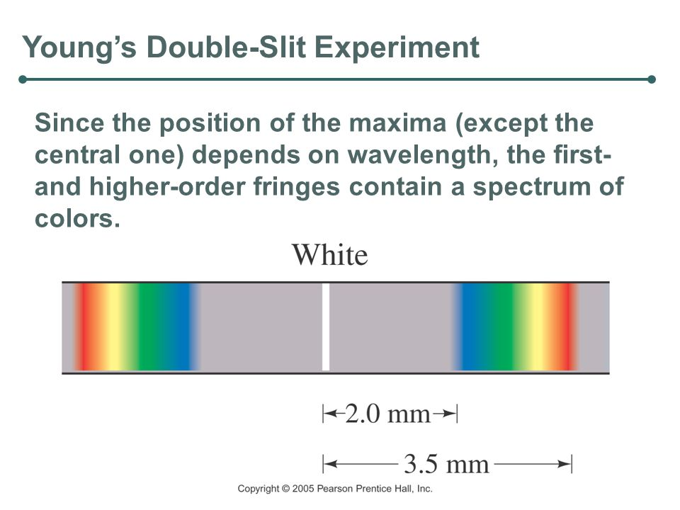 Since the position of the maxima (except the central one) depends on wavelength, the first- and higher-order fringes contain a spectrum of colors. You
