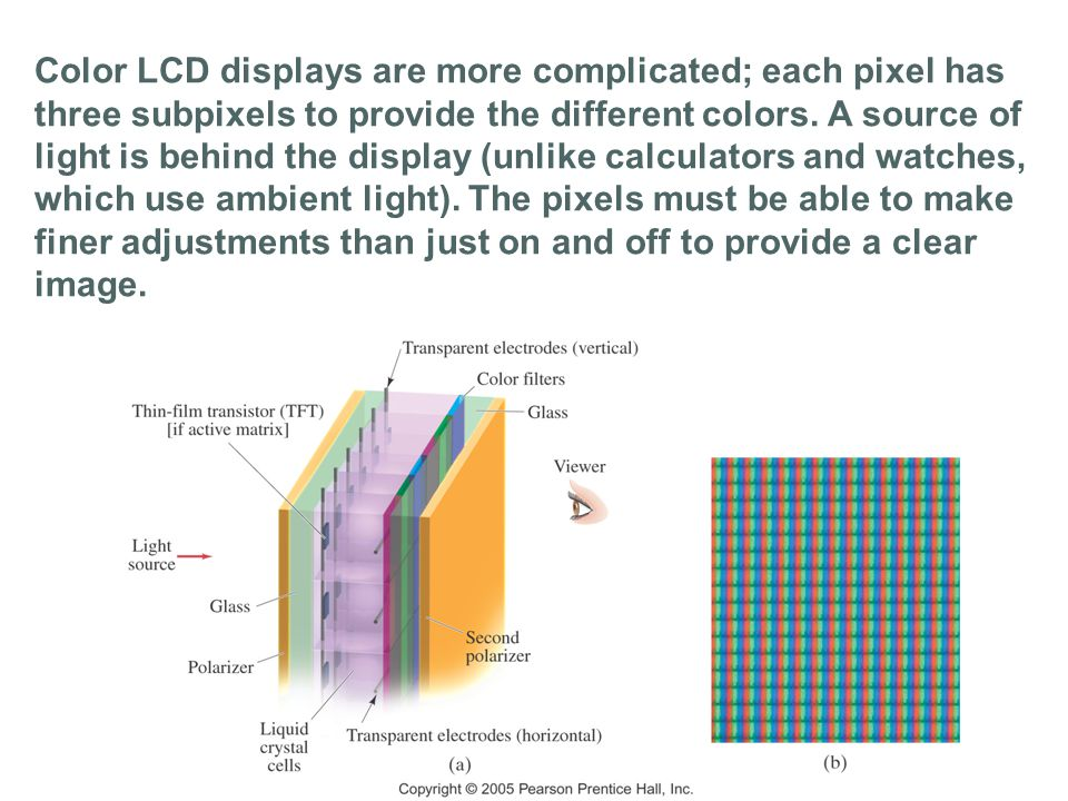 Color LCD displays are more complicated; each pixel has three subpixels to provide the different colors. A source of light is behind the display (unli