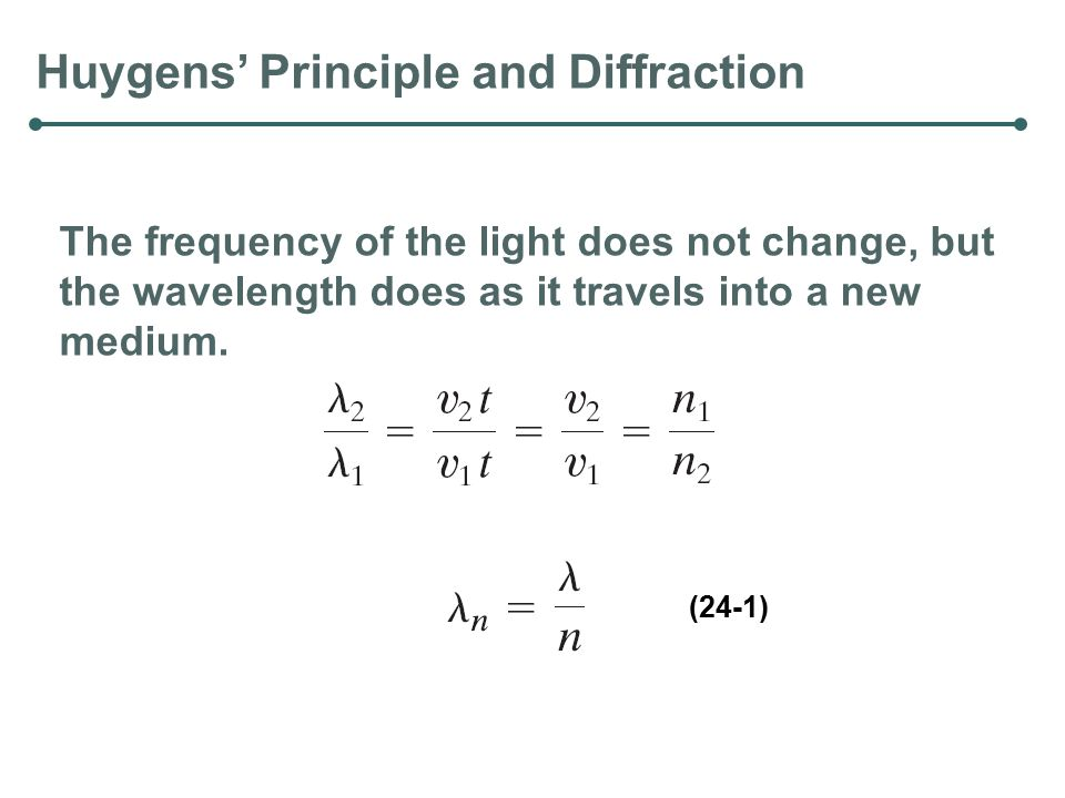 Huygens' Principle and Refraction Highway mirages are due to a gradually changing index of refraction in heated air.