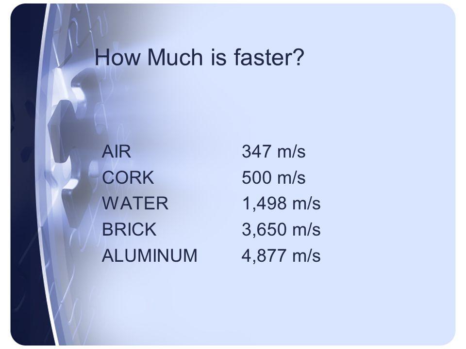 How Much is faster? AIR 347 m/s CORK 500 m/s WATER 1,498 m/s BRICK 3,650 m/s ALUMINUM 4,877 m/s