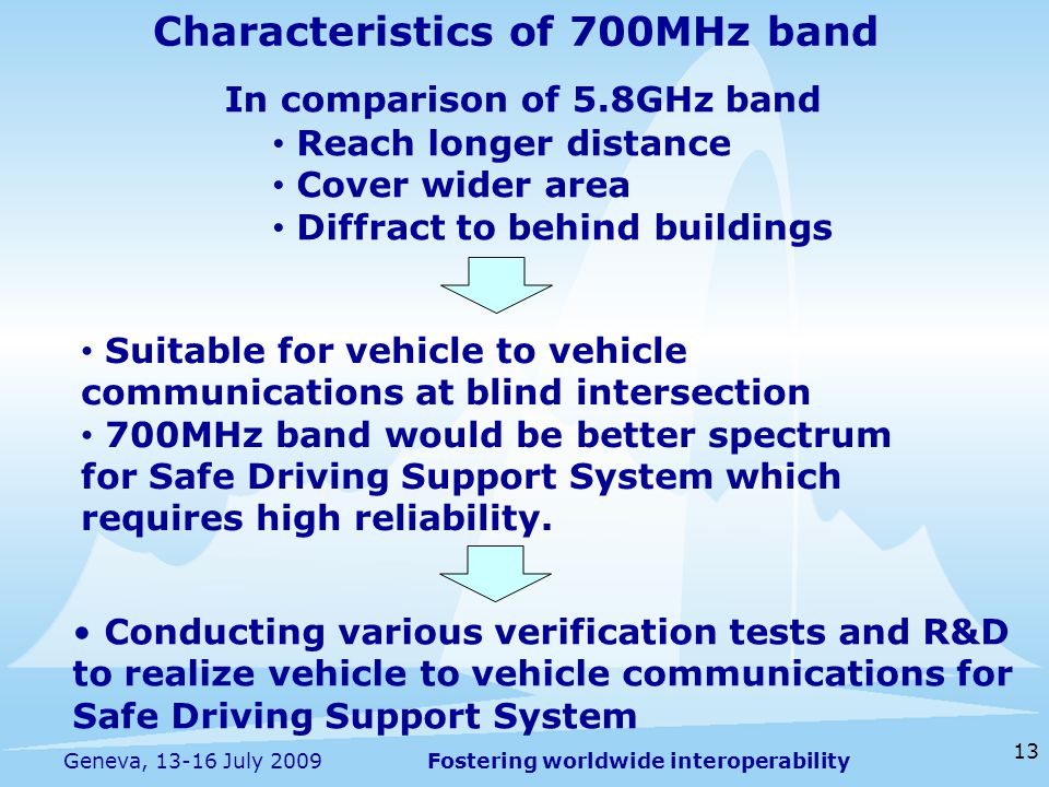 Fostering worldwide interoperability 13 Geneva, 13-16 July 2009 Characteristics of 700MHz band Reach longer distance Cover wider area Diffract to behind buildings Suitable for vehicle to vehicle communications at blind intersection 700MHz band would be better spectrum for Safe Driving Support System which requires high reliability.