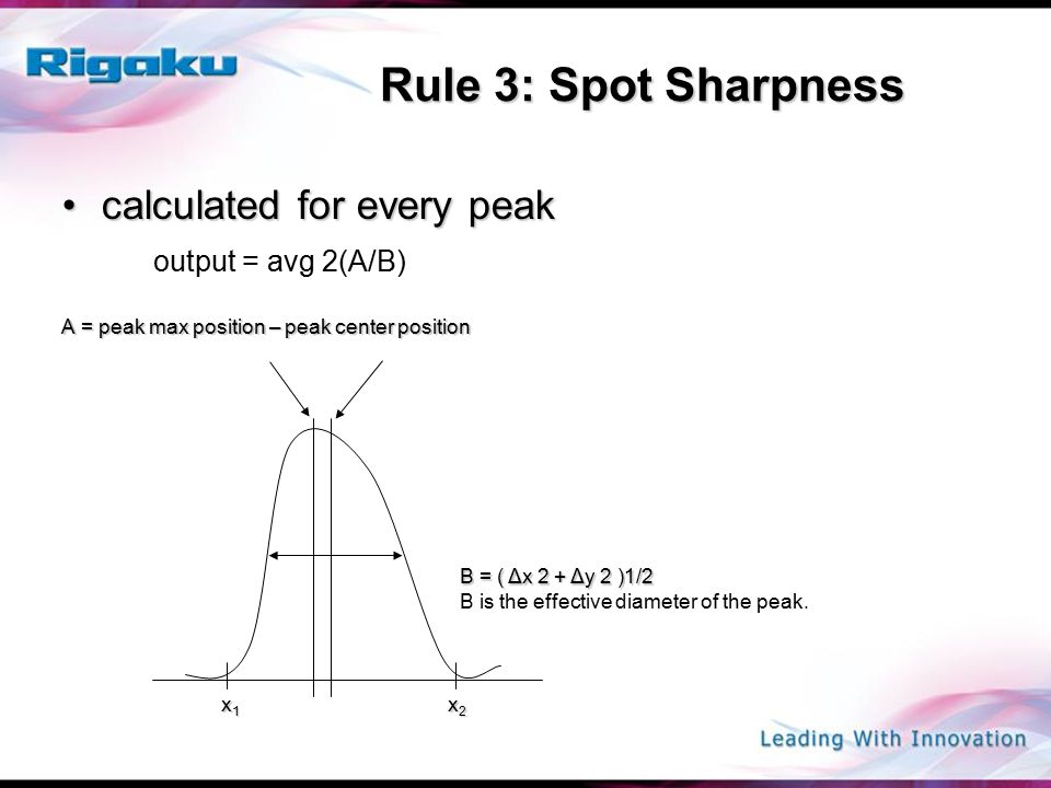 Rule 3: Spot Sharpness calculated for every peakcalculated for every peak output = avg 2(A/B) A = peak max position – peak center position x 1 x 2 x 1 x 2 B = ( Δx 2 + Δy 2 )1/2 B is the effective diameter of the peak.