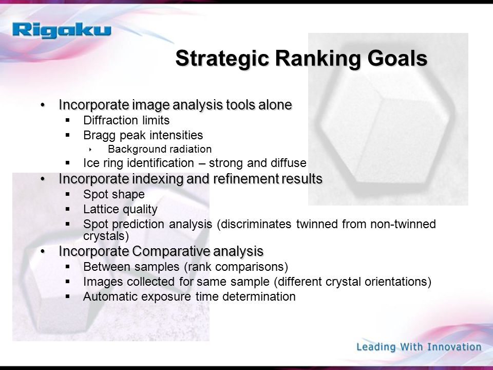 Strategic Ranking Goals Incorporate image analysis tools aloneIncorporate image analysis tools alone  Diffraction limits  Bragg peak intensities  Background radiation  Ice ring identification – strong and diffuse Incorporate indexing and refinement resultsIncorporate indexing and refinement results  Spot shape  Lattice quality  Spot prediction analysis (discriminates twinned from non-twinned crystals) Incorporate Comparative analysisIncorporate Comparative analysis  Between samples (rank comparisons)  Images collected for same sample (different crystal orientations)  Automatic exposure time determination