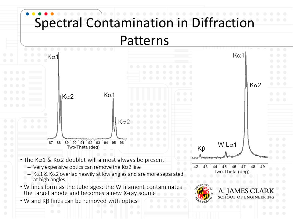 Spectral Contamination in Diffraction Patterns K1K1 K2K2 KK W L  1 K1K1 K2K2 K1K1 K2K2 The K  1 & K  2 doublet will almost always be