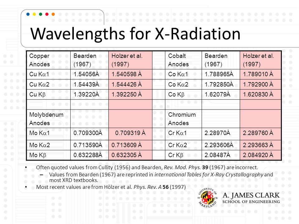 Wavelengths for X-Radiation Copper Anodes Bearden (1967) Holzer et al. (1997) Cobalt Anodes Bearden (1967) Holzer et al. (1997) Cu K  1 1.54056Å1.540