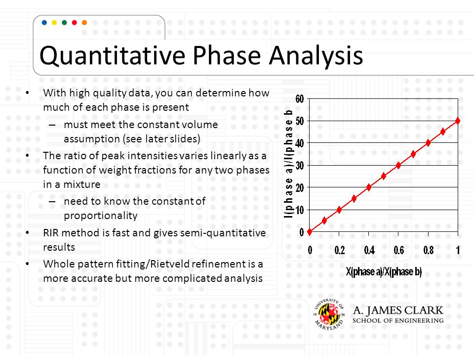 Quantitative Phase Analysis With high quality data, you can determine how much of each phase is present – must meet the constant volume assumption (se