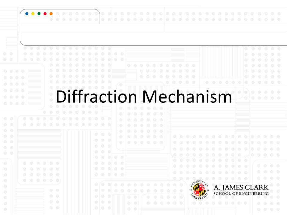 Diffraction Mechanism