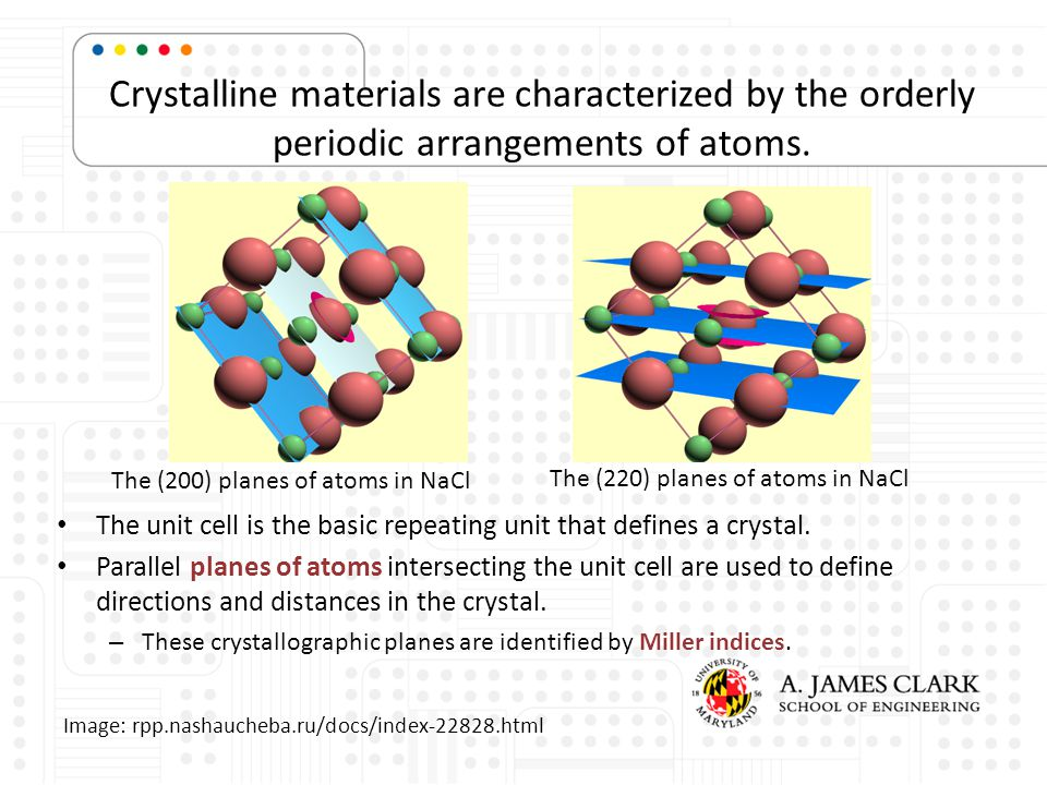 The unit cell is the basic repeating unit that defines a crystal. Parallel planes of atoms intersecting the unit cell are used to define directions an