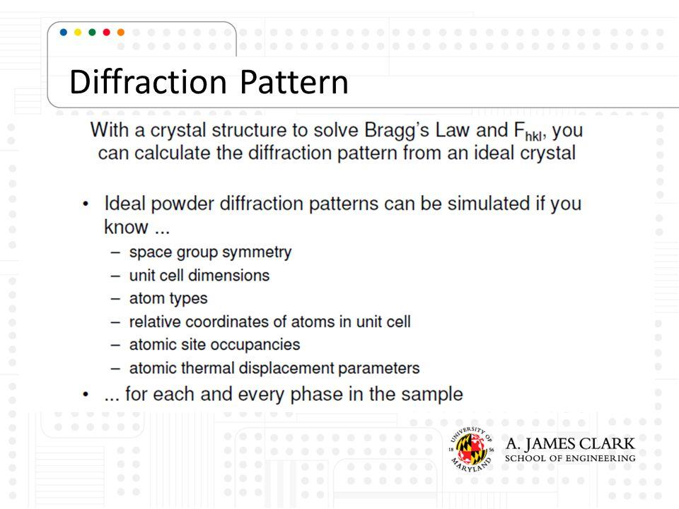 Diffraction Pattern