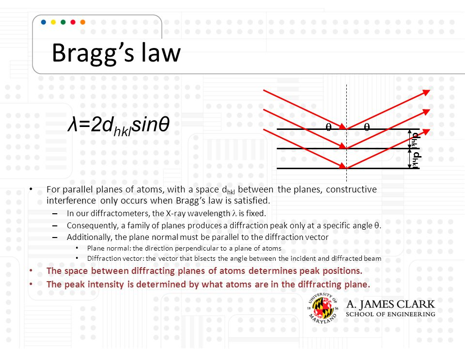 Bragg's law For parallel planes of atoms, with a space d hkl between the planes, constructive interference only occurs when Bragg's law is satisfied.