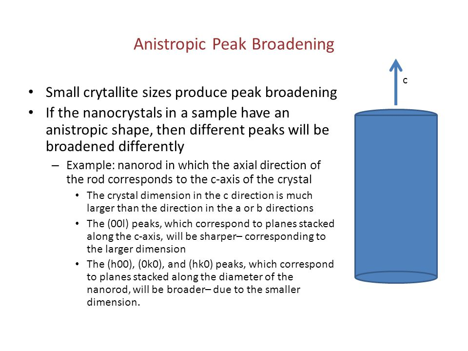 Anistropic broadening can also change peak heights, giving the appearance of preferred orientation NormalNanorod along the c-axis