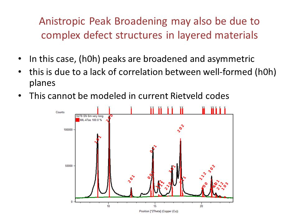 Dealing with Peak Asymmetry Peak asymmetry is produced by: – Axial divergence – Sample transparency Axial divergence can be reduced by using Soller slits
