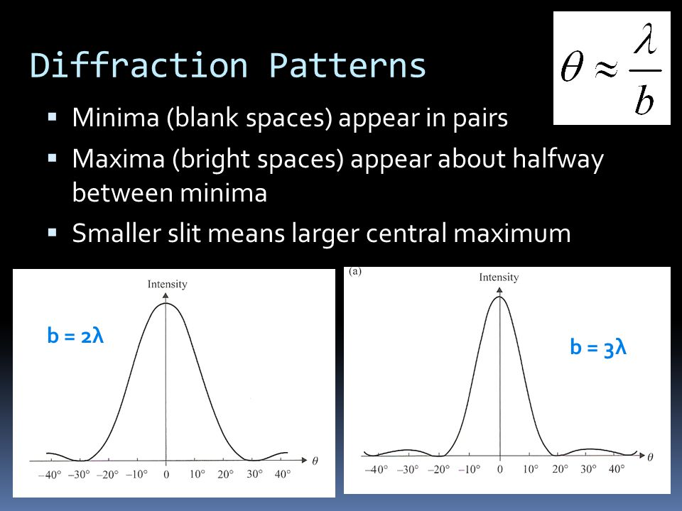 Diffraction Patterns  Minima (blank spaces) appear in pairs  Maxima (bright spaces) appear about halfway between minima  Smaller slit means larger central maximum b = 2λ b = 3λ
