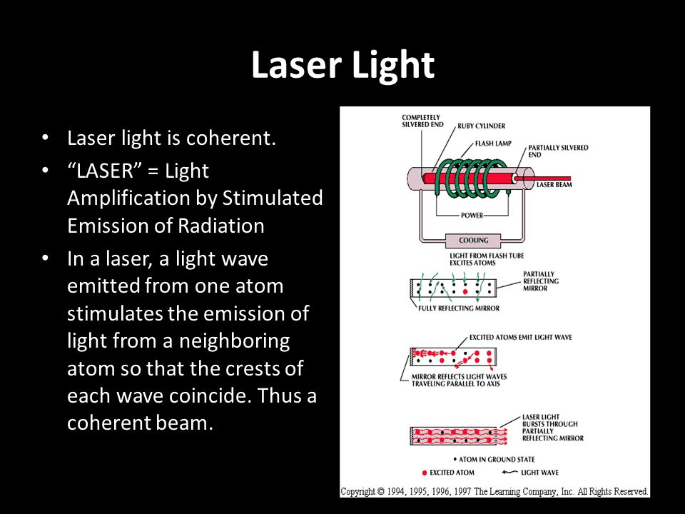 "Laser Light Laser light is coherent. ""LASER"" = Light Amplification by Stimulated Emission of Radiation In a laser, a light wave emitted from one atom"