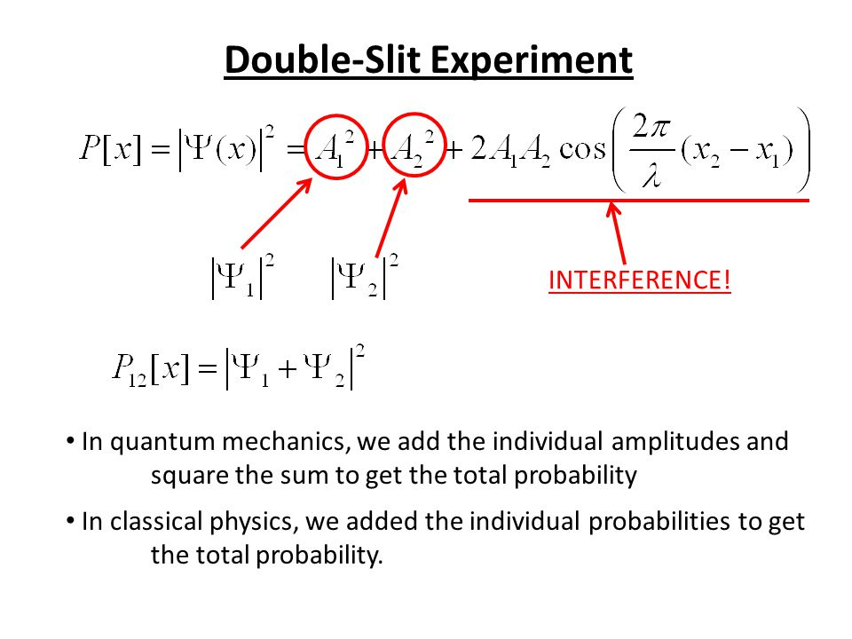 Double-Slit Experiment INTERFERENCE! In quantum mechanics, we add the individual amplitudes and square the sum to get the total probability In classic