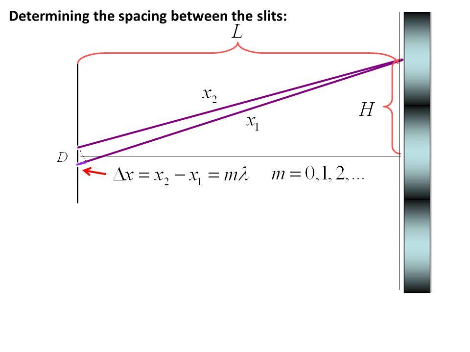 Determining the spacing between the slits: