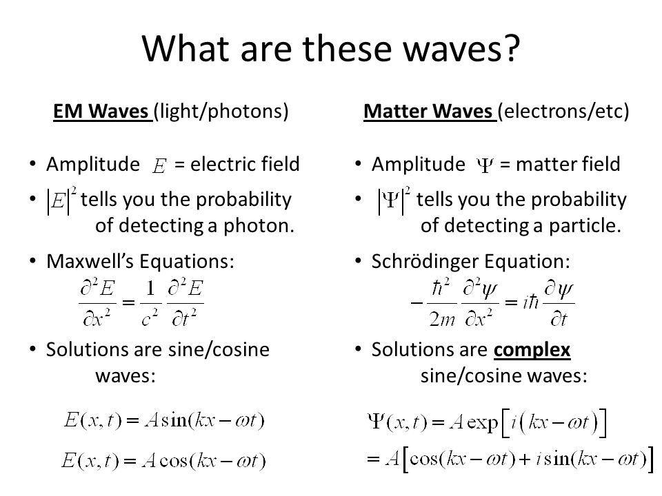 What are these waves? EM Waves (light/photons) Amplitude = electric field tells you the probability of detecting a photon. Maxwell's Equations: Soluti