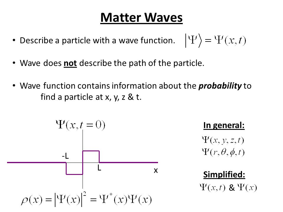 Matter Waves x L -L Describe a particle with a wave function. Wave does not describe the path of the particle. Wave function contains information abou