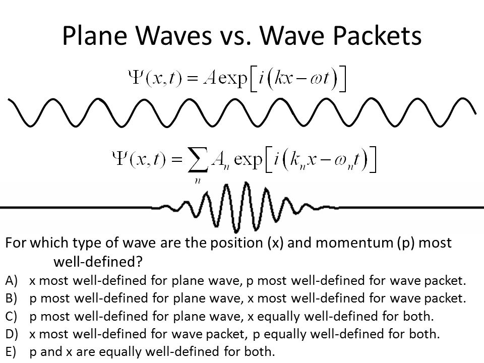 Plane Waves vs.