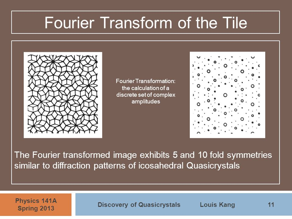 11 Physics 141A Spring 2013 Discovery of QuasicrystalsLouis Kang Fourier Transform of the Tile The Fourier transformed image exhibits 5 and 10 fold sy