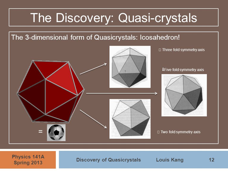 12 Physics 141A Spring 2013 Discovery of QuasicrystalsLouis Kang The Discovery: Quasi-crystals The 3-dimensional form of Quasicrystals: Icosahedron! T
