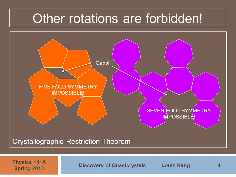 4 Physics 141A Spring 2013 Discovery of QuasicrystalsLouis Kang Other rotations are forbidden! Crystallographic Restriction Theorem FIVE FOLD SYMMETRY