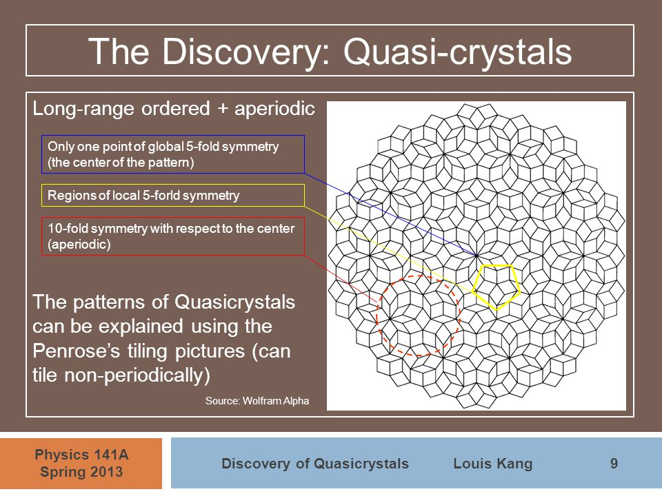 9 Physics 141A Spring 2013 Discovery of QuasicrystalsLouis Kang The Discovery: Quasi-crystals Long-range ordered + aperiodic The patterns of Quasicrys