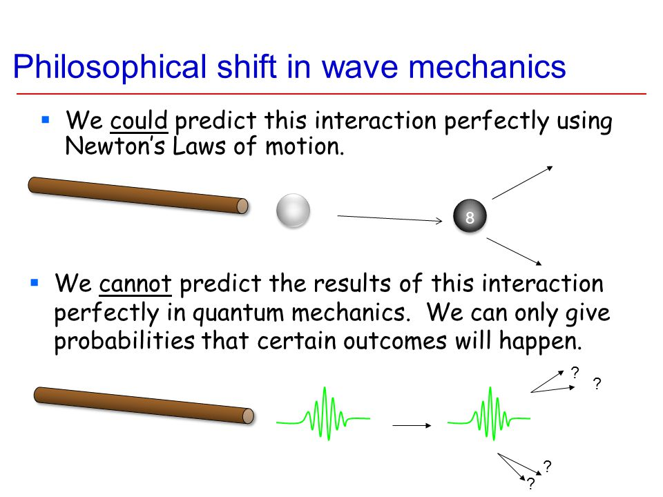 Philosophical shift in wave mechanics  We could predict this interaction perfectly using Newton's Laws of motion.