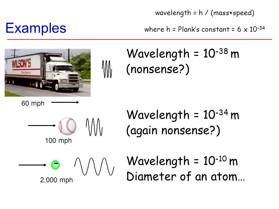 Examples Wavelength = 10 -38 m (nonsense?) Wavelength = 10 -34 m (again nonsense?) Wavelength = 10 -10 m Diameter of an atom… 60 mph 100 mph - 2,000 mph wavelength = h / (mass×speed) where h = Plank's constant = 6 x 10 -34