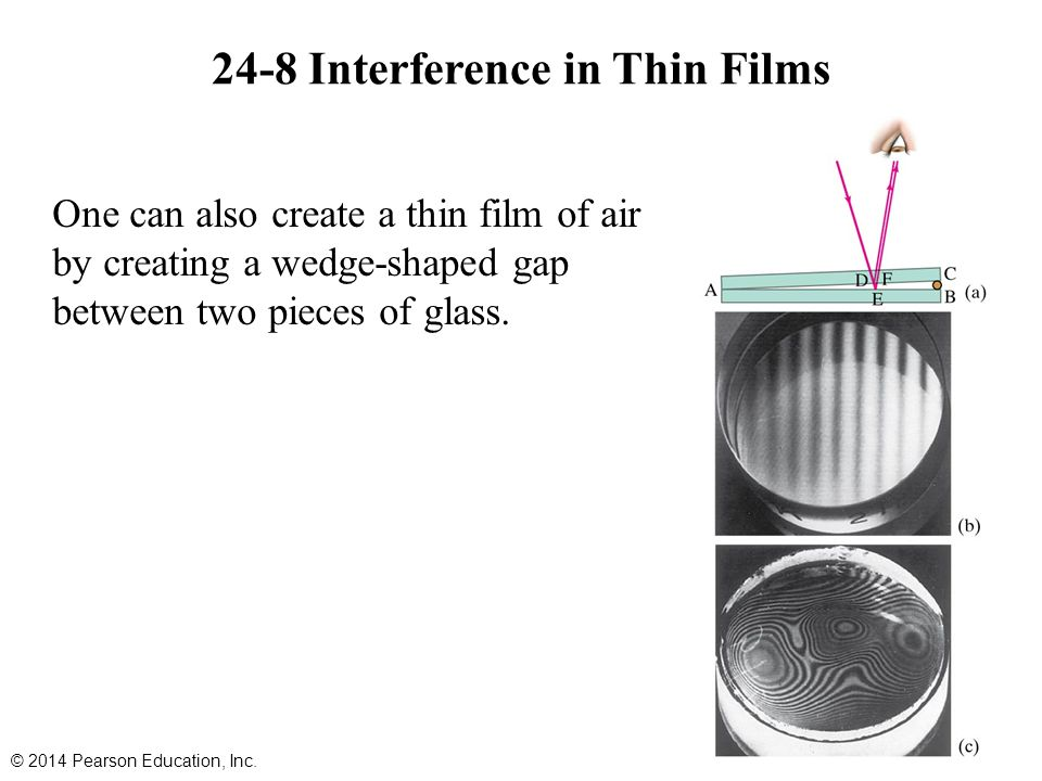 24-8 Interference in Thin Films One can also create a thin film of air by creating a wedge-shaped gap between two pieces of glass. © 2014 Pearson Educ