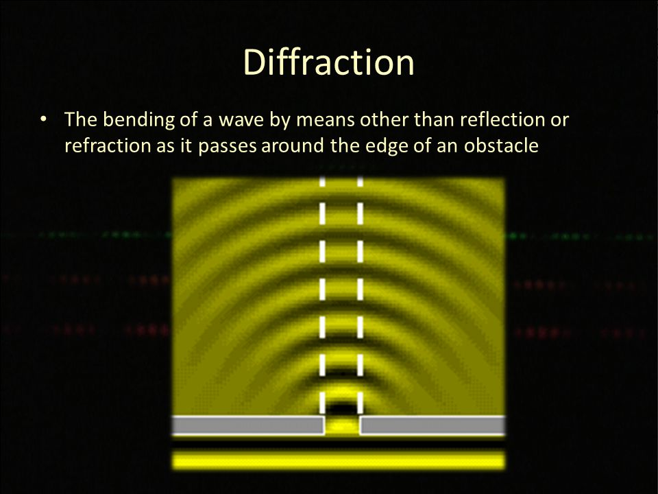 Diffraction The bending of a wave by means other than reflection or refraction as it passes around the edge of an obstacle
