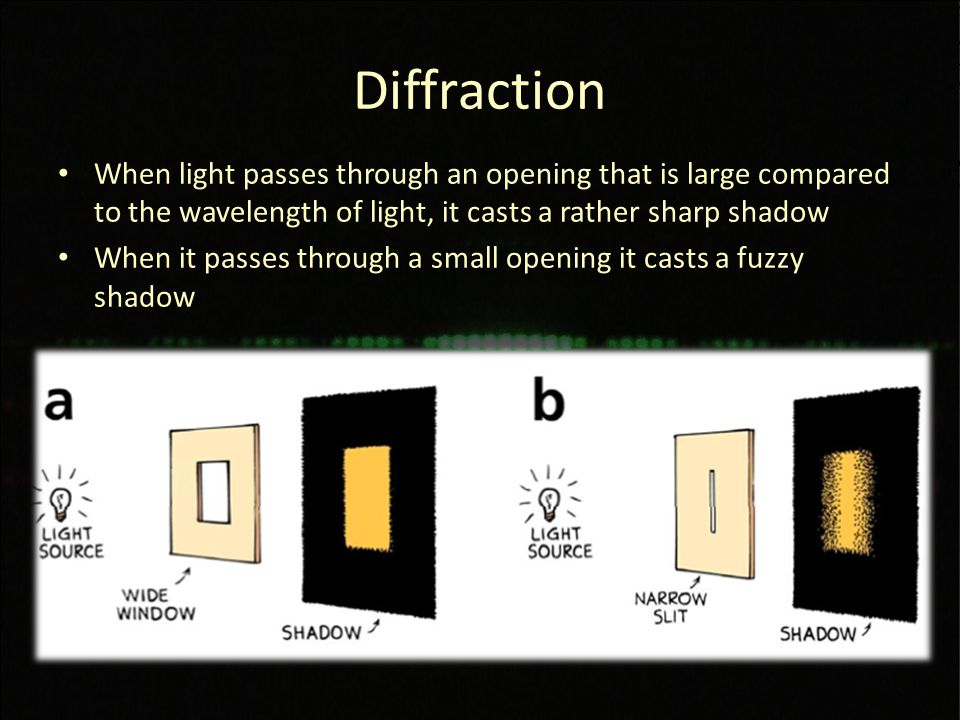 Diffraction When light passes through an opening that is large compared to the wavelength of light, it casts a rather sharp shadow When it passes through a small opening it casts a fuzzy shadow