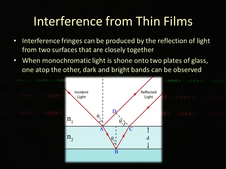Interference from Thin Films Interference fringes can be produced by the reflection of light from two surfaces that are closely together When monochromatic light is shone onto two plates of glass, one atop the other, dark and bright bands can be observed