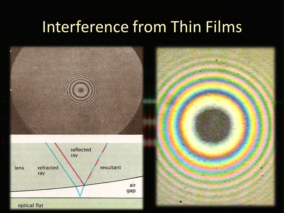 Interference from Thin Films Testing of precision lenses can be a practical use of interference fringes When a lens that is to be tested is placed on a perfectly flat piece of glass light and dark concentric, and regularly spaced fringes are seen