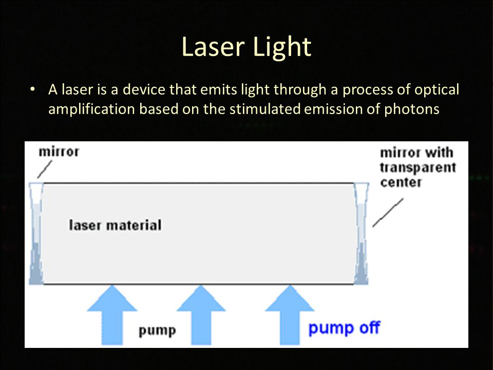 Laser Light A laser is a device that emits light through a process of optical amplification based on the stimulated emission of photons