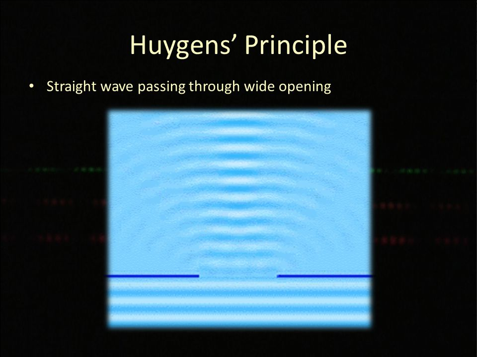 Huygens' Principle Straight wave passing through wide opening