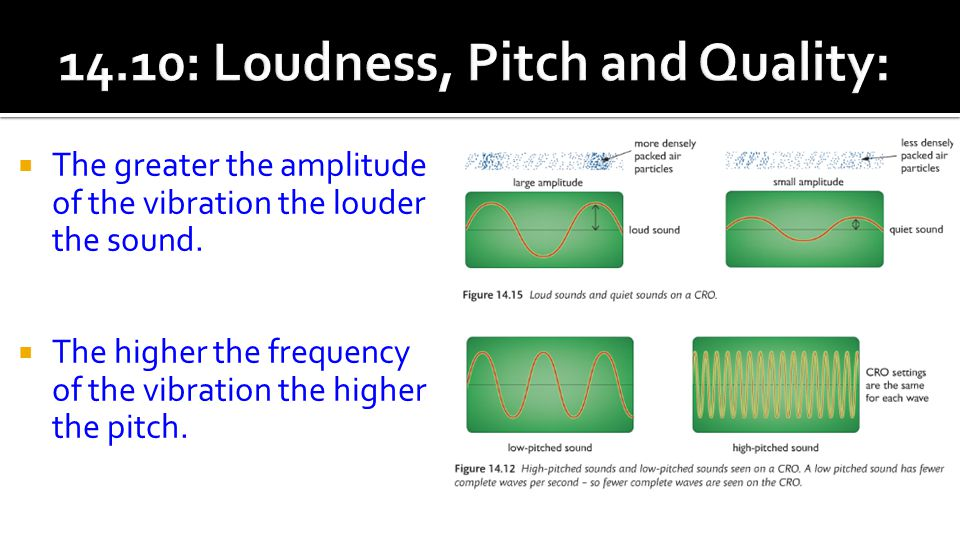  The greater the amplitude of the vibration the louder the sound.  The higher the frequency of the vibration the higher the pitch.
