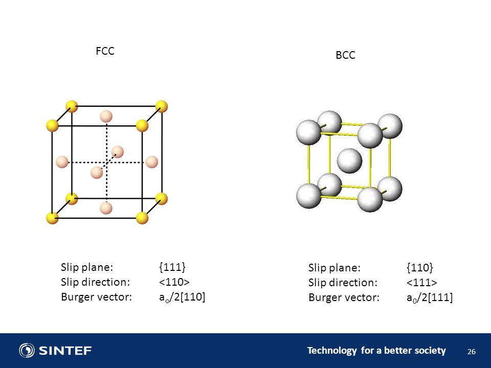 Technology for a better society 26 FCC BCC Slip plane: {111} Slip direction: Burger vector: a o /2[110] Slip plane:{110} Slip direction: Burger vector: a 0 /2[111]