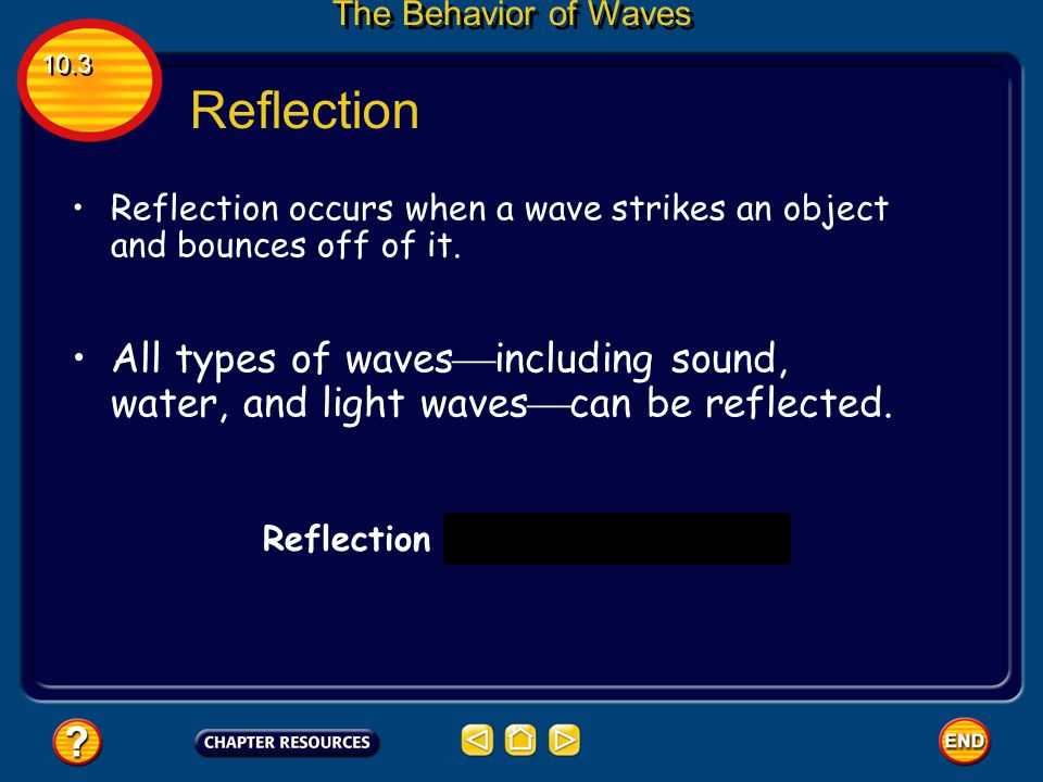Waves 1.3 The Interaction of Waves
