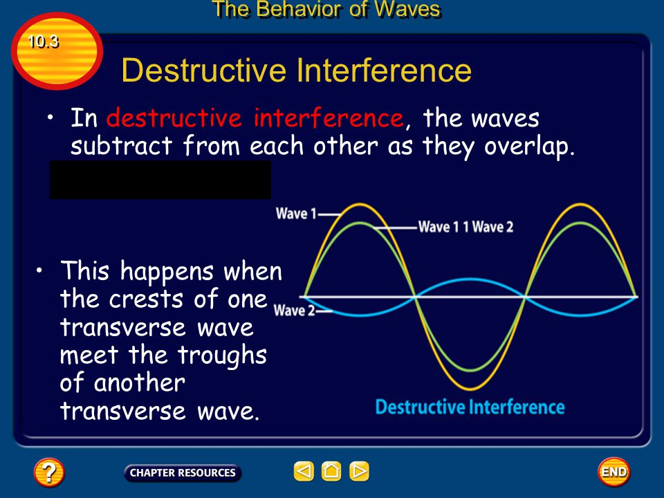 Constructive Interference 10.3 The Behavior of Waves B. When the crests of one wave align with the troughs of another, they cancel each other out. C.