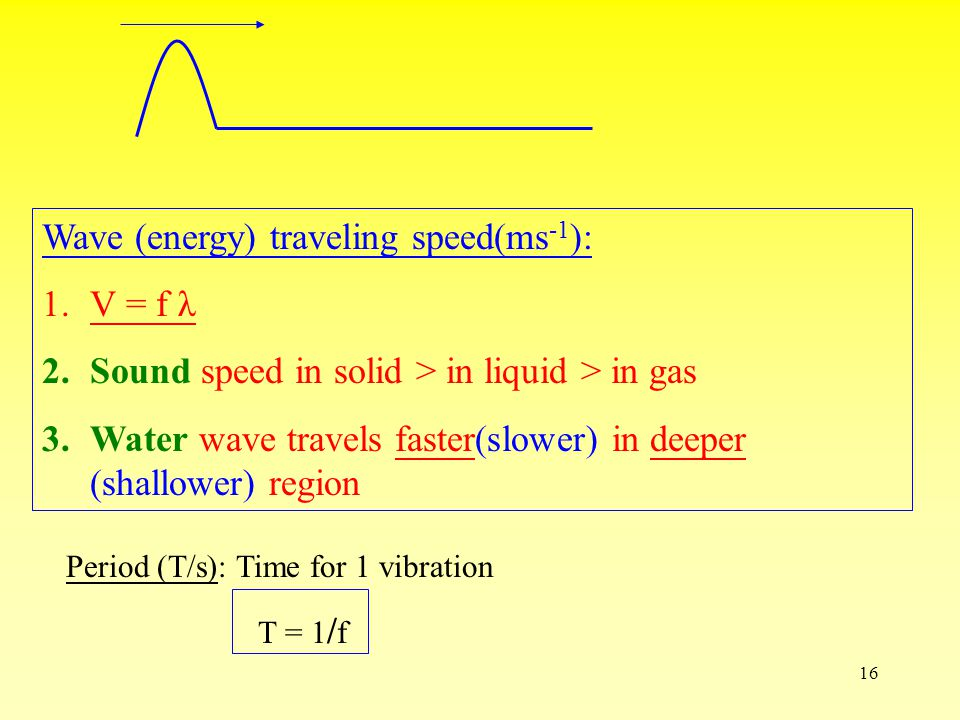 15 Frequency (f/Hz): number of vibrations in 1 second (Note: f always keeps constant) Wavelength(λ/m): distance between 2 consecutive particles that are in phase (distance between 2 crests/compression or 2 troughs/rarefaction) Simulation : CH 10