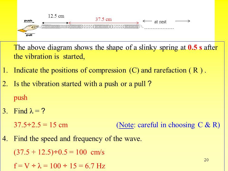 19 Phase ( 相位 )Phase ( 相位 ) 。 In phase In phase ( 同相 ) : vibrations that are in stepsin steps anti- phaseanti- phase ( 反相 ) : vibrations that are exactly opposite to each other.