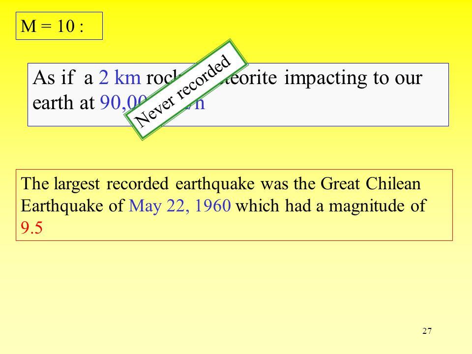 26 Richter Effect Less than 3.5 not felt, but recorded.