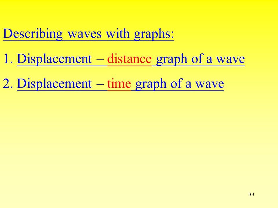 32 四川汶川發生黎克特制 7.8 級地震,威力相當於二百 五十六顆原子彈,震動大半個中國,遠至港澳台、 泰國、越南都有震感。死亡人數已增加至萬人 中國地震局地震預測研 究所研究員張國民稱, 汶川發生地震是屬於淺 源地震 ( 約 10 公里 ) ,破 壞力度較大。
